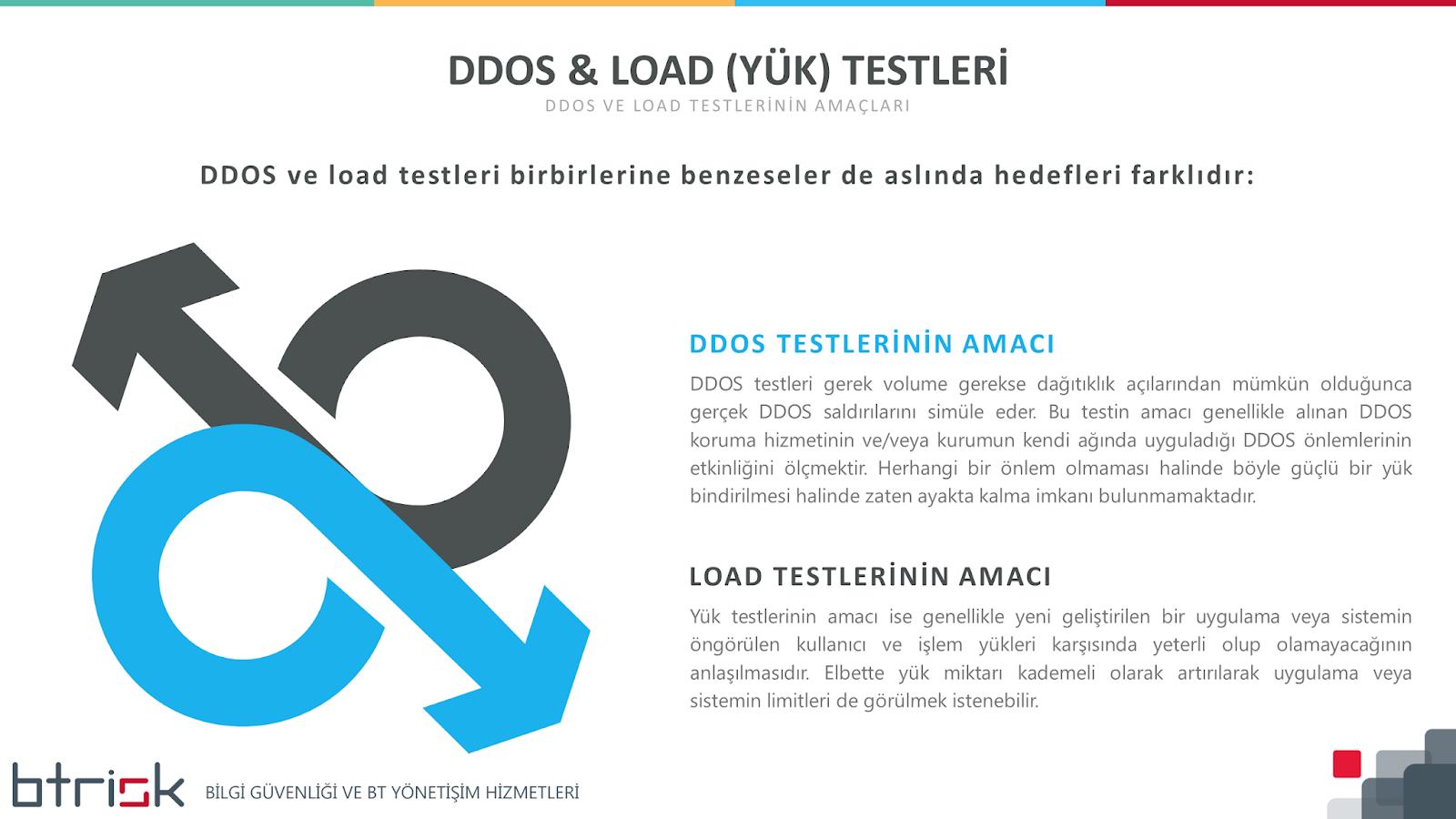 ddos-tools-slide